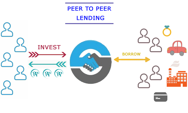 Taxation on P to P Lending_1